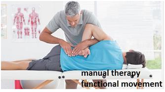 Manual Therapy & Θεραπευτική άσκηση
